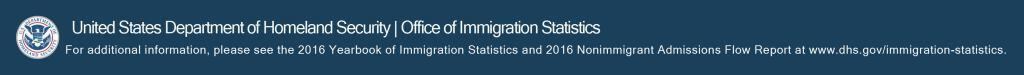 United States Department of Homeland Security, Office of Immigraiton Statistics. For additional information, please see the 2016 Yearbook of Immigration Statistics and 2016 Nonimmigrant Admissions Flow report at www.dhs.gov/immigration-statistics.