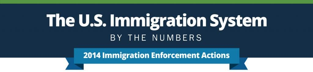 The U.S. Immigration System by the numbers. 2014 Immigration Enforcement Actions Infographic.