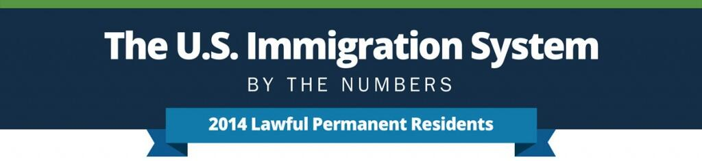 The U.S. Immigration System by the numbers. 2014 Lawful Permanent Residents Infographic.