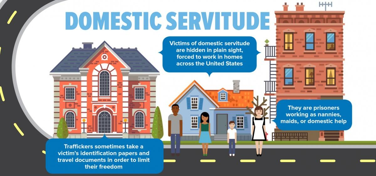 Domestic servitude.  Traffickers sometimes take a victim's identification papers and travel documents in order to limit their freedom.  Victims of domestic servitude are hidden in plain sight, forced to work in homes across the United States.  They are prisoners working as nannies, maids, or domestic help.