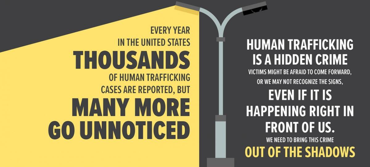 Every year in the United States thousands of human trafficking cases are reported, but many more go unnoticed.  Human trafficking is a hidden crime.  Victims might be afraid to come forward, or we may not recognize the signs, even if it is happening right in front of us.  We need to bring this crime out of the shadows.