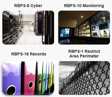 Collage of images that show computer monitors RBPS-8 Cyber and RBPS-10 Monitoring, row of binders RBPS-18 Records, and a chain fence RBPS-1 Restrict Area Perimeter.
