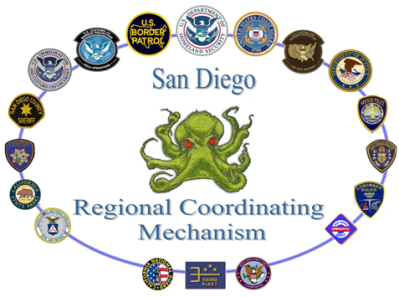The Regional Coordinating Mechanism (ReCoM) diagram