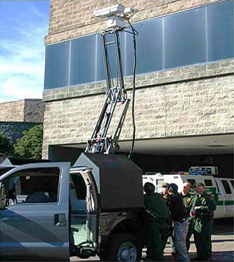 Mobile Vehicle Surveillance Systems