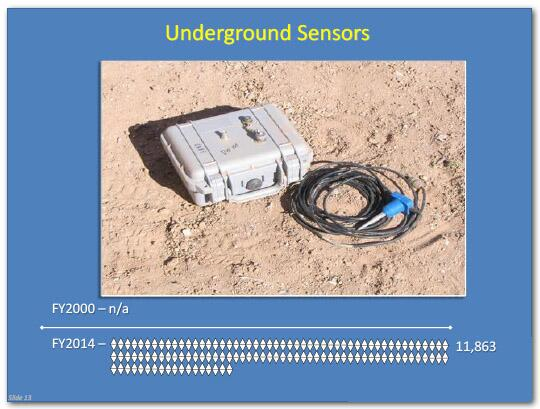 Underground sensors were not applicable in fiscal year 2000. In fiscal year 2014, 11,863 were in use