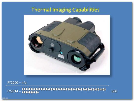 In fiscal year 2000, no thermal imaging capabilities were being applied, in fiscal year 2014, 600 were in use.