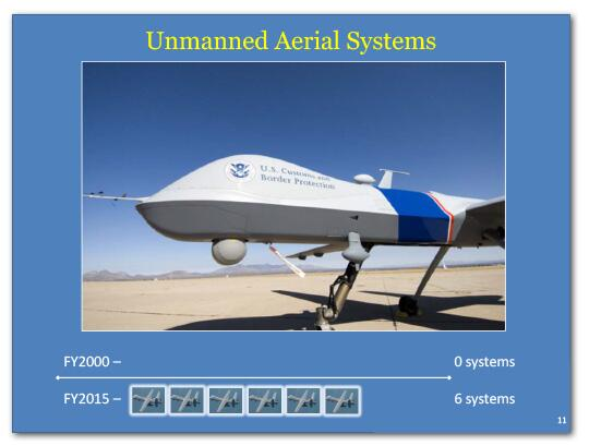 Unmanned aerial systems in FY2000 was 0 and in FY2015 it is 6.