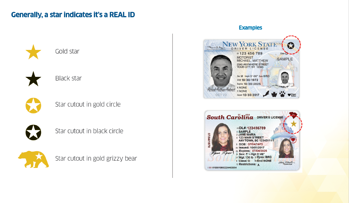 DHS Reminds Travelers that Deadline for REAL ID Compliance is One Year Away
