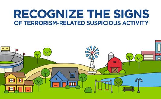 Recognize the Signs of terrorism-related suspicious activity