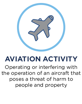 Aviation Activity. Operating or interfering with the operation of an aircraft that poses a threat of harm to people and property.