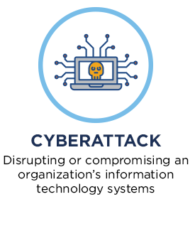 Cyberattack. Disrupting or compromising an organization's information technology systems.