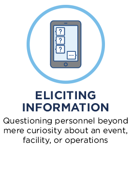 Eliciting Information. Questioning personnel beyond mere curiosity about an event, facility, or operations.