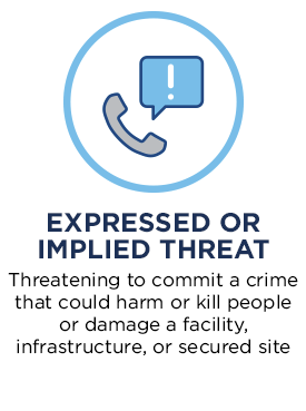 Expressed or Implied Threat. Threatening to commit a crime that could harm or kill people or damage a facility, infrastructure, or secured site.