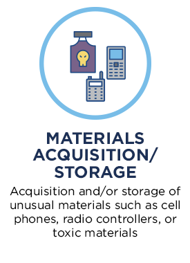 Materials Acquisition/Storage. Acquisition and/or storage of unusual materials such as cell phones, radio controllers, or toxic materials.