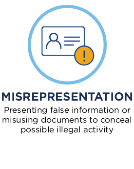 Imisrepresentation. Presenting false information or misusing documents to conceal possible illegal activity.