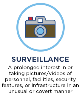 Photography/Surveillance. Taking pictures or videos, or a prolonged interest in personnel, facilities, security features, or infrastructure in an unusual or covert manner.