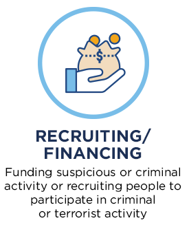 Recruiting/Financing. Funding suspicious or criminal activity or recruiting people to participate in criminal or terrorist activity.