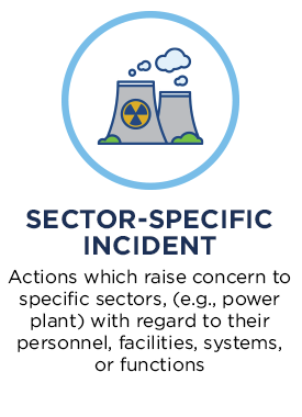 Sector-Specific Incident. Actions which raise concern to specific sectors, (e.g., power plant) with regard to their personnel, facilities, systems, or functions.
