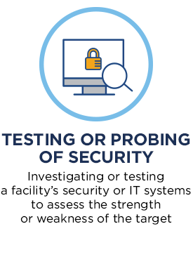 Testing or Probing of Security. Investigating or testing a facility's security or IT systems to assess the strength or weakness of the target.