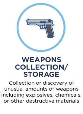 Weapons Collection/Storage. Collection or discovery of unusual amounts of weapons including explosives, chemicals, or other destructive materials.