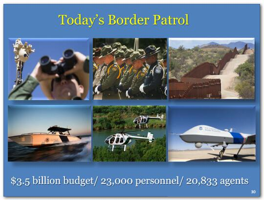 Today's border patrol operates on a budget of $3.5 billion, a total of 23,000 personnel, and 20,833 border patrol agents.