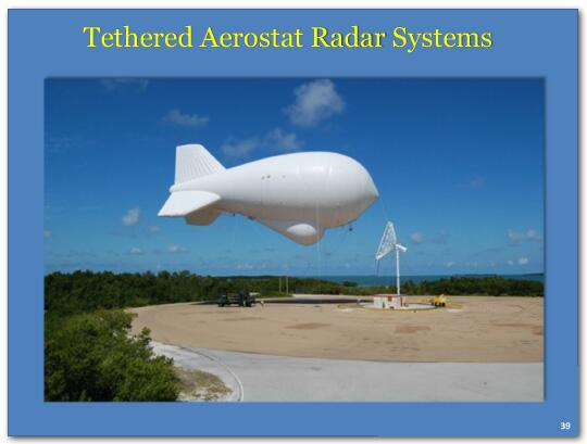 Tethered Aerostat Radar Systems.