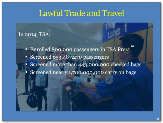 Last year TSA continued to expand the very popular TSA Pre-check program, enrolling 800,000 new participants. At the same time, TSA screened 653 million total air passengers -- 14 million more than the year before -- 443 million checked bags, and 1.7 billion carry-on bags.