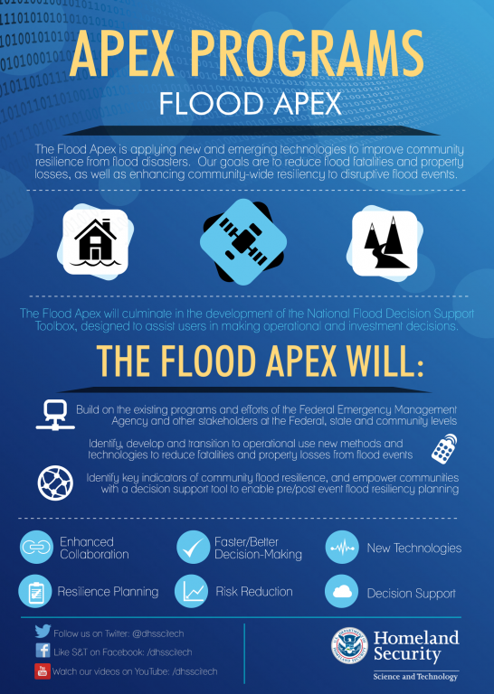 APEX PROGRAMS FLOOD APEX. The Flood Apex is applying new and emerging technologies to improve community resilience from flood disasters. Our goals are to reduce flood fatalities and property losses, as well as enhancing community-wide resiliency to disruptive flood events. THE FLOOD APEX WILL: Build on the existing programs and efforts of the Federal Emergency Management