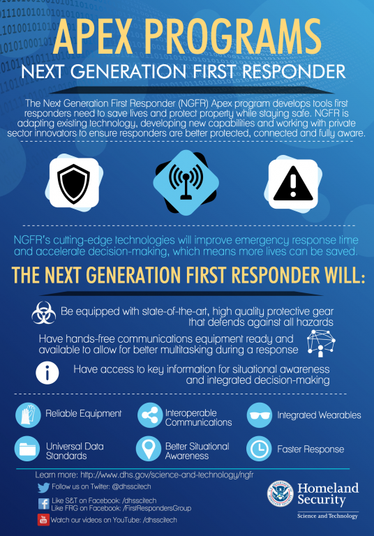 APEX PROGRAMS NEXT GENERATION FIRST RESPONDER: The Next Generation First Responder (NGFR) Apex program develops tools first responders need to save lives and protect property while staying safe. NGFR is adapting existing technology, developing new capabilities and working with private sector innovators to ensure responders are better protected, connected and fully aware. NGFR's cutting-edge technologies will improve emergency response time and accelerate decision-making, which means more lives can be saved. THE NEXT GENERATION FIRST RESPONDER WILL: Be equipped with state-of-the-art, high quality protective gear that defends against all hazards. Have hands-free communications equipment ready and available to allow for better multitasking during a response. Have access to key information for situational awareness and integrated decision-making. Apex NGFR will offer:  Interoperable Communications, Better Situational Awareness, Integrated Wearables, Faster Response, Reliable Equipment, Universal Data Standards. Learn more: http://www.dhs.gov/science-and-technology/ngfr.