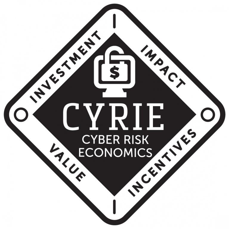 Cyber Risk Economics (CYRIE) graphic describing the projects objects of investment, impact, value and incentives.