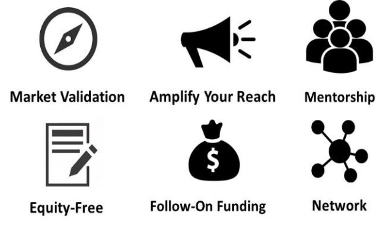 Benefits include: Market Validation, Amplify Your Reach, Mentorship, Equity-Free, Follow-on Funding and Network