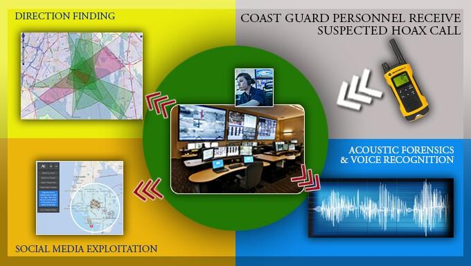 This diagram depicts the various ways the U.S. Coast Guard and its Investigative Service can track hoax callers. By USCG.