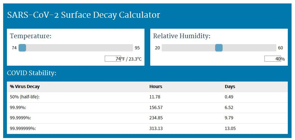 SARS-COV-2 Natural Decay Calculator