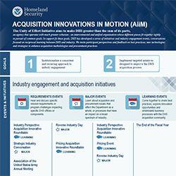 Aquisitions Innovations in Motion information.