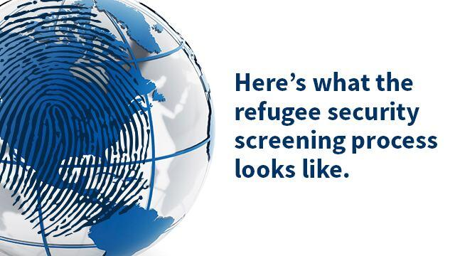 Refugee Security Screening