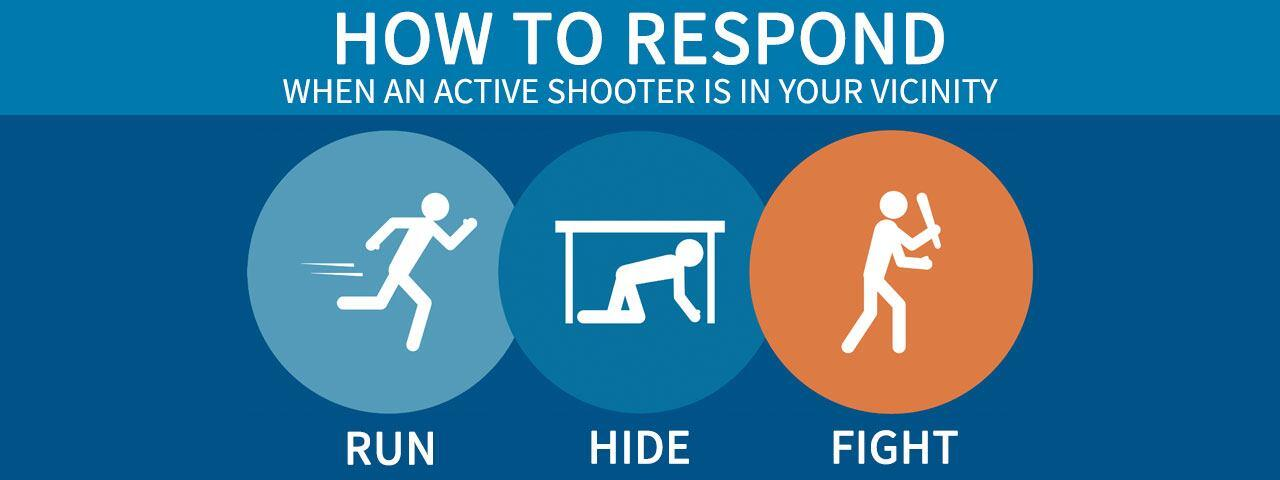 How to Respond When and Active Shooter is in Your Vicinity