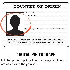 Depiction of passport with Digital Image