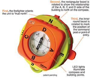 Halcyon compass